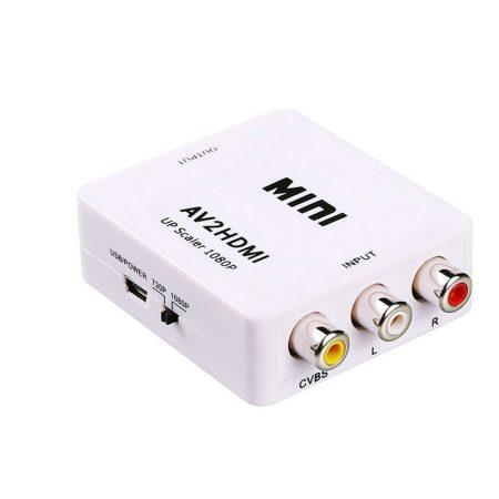 RCA-->HDMI converter