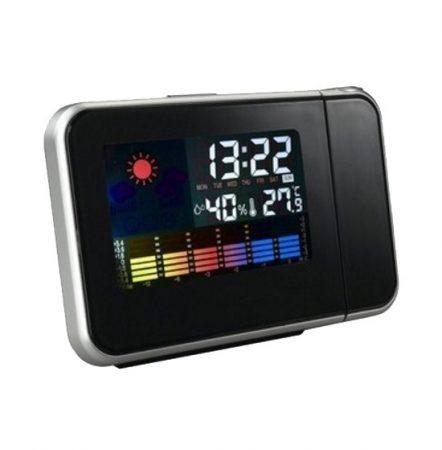 Hőmérős ébresztő óra